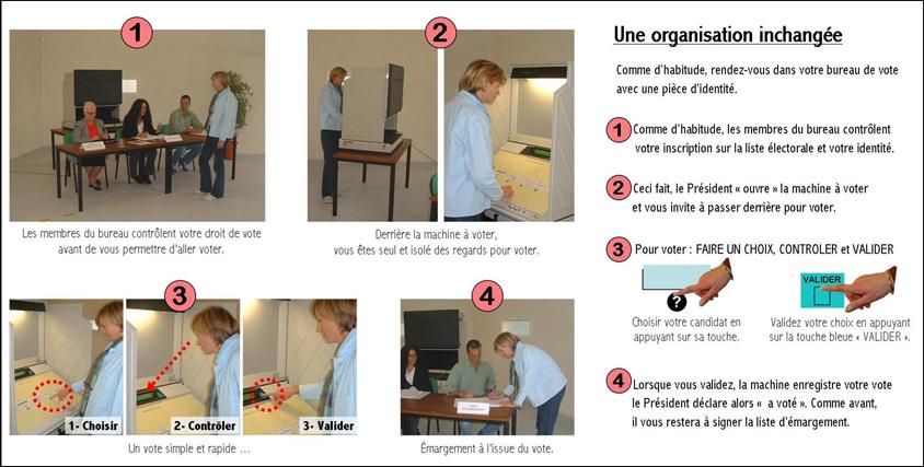 Comment voter en france uomo innamorato comportamenti - Remuneration bureau de vote ...